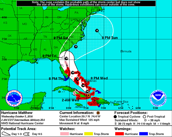 (Projected Hurricane Matthew track as of 02:00, Wednesday, October 5, 2016)
